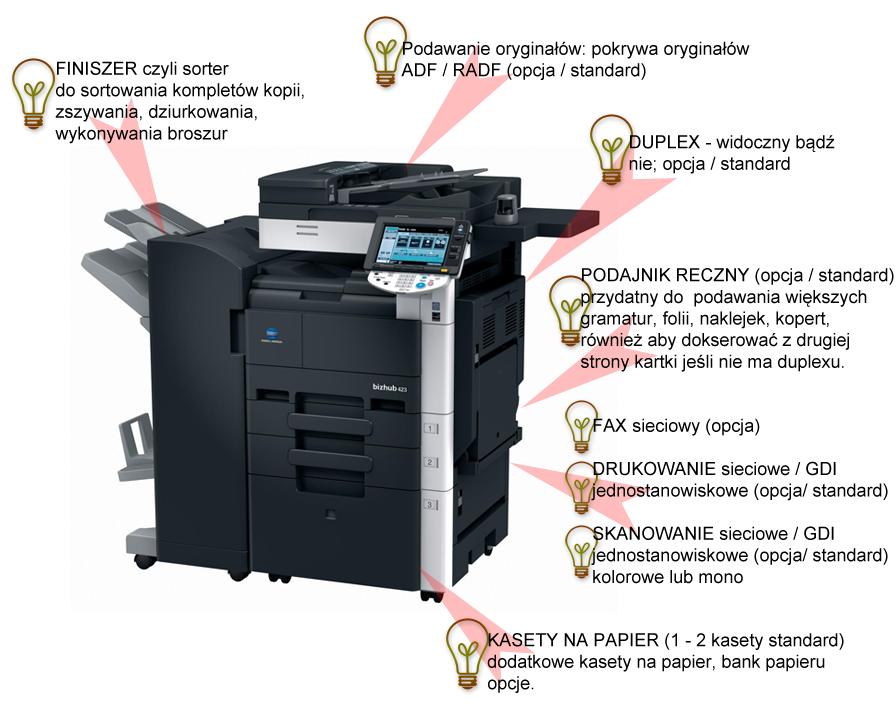 jak wybrać drukarke