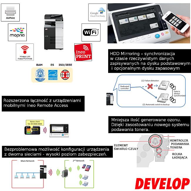 Kserokopiarka monochromatyczna Develop ineo 227 A3, pokrywa oryginałów, drukowanie, dupleks skanowanie sieciowe, toner, stolik oryginalny.